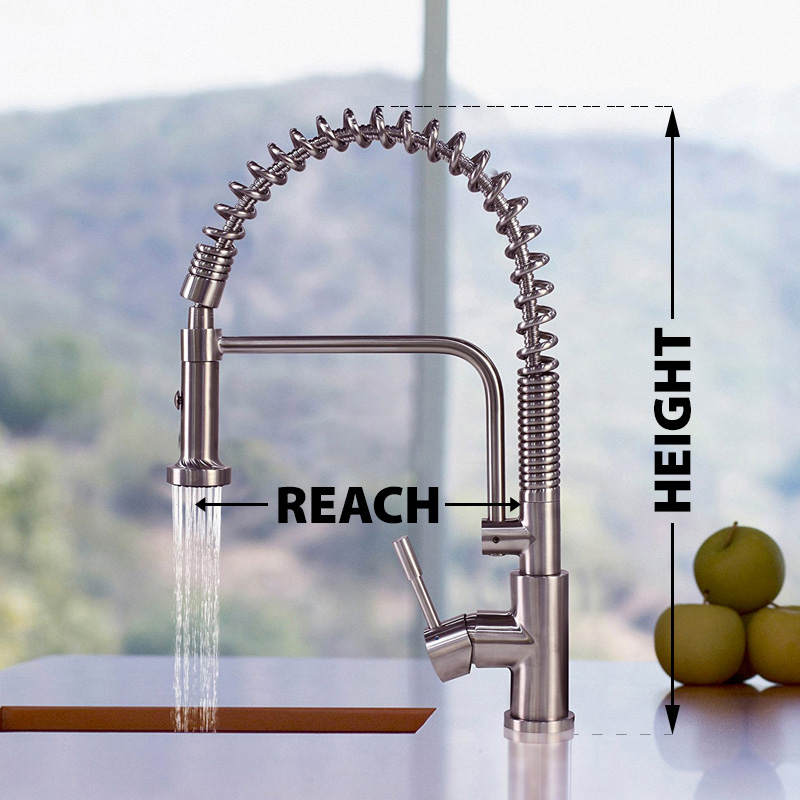 kitchen faucet measurements